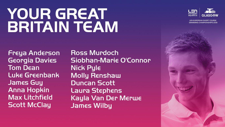 World Champions headline European Short Course team
