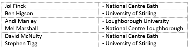 Coaches List WC 2017